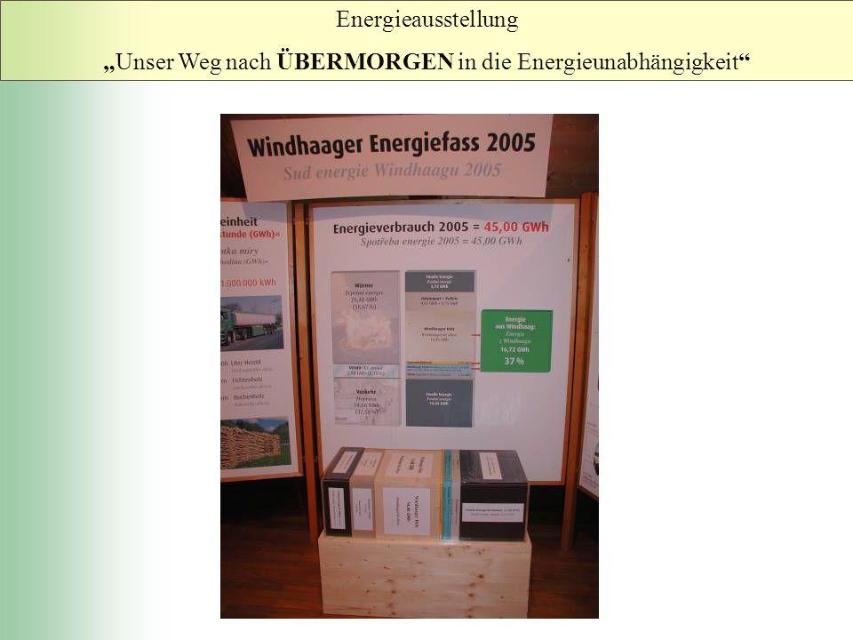 """""""Unser Weg nach ÜBERMORGEN in die Energieunabhängigkeit"""
