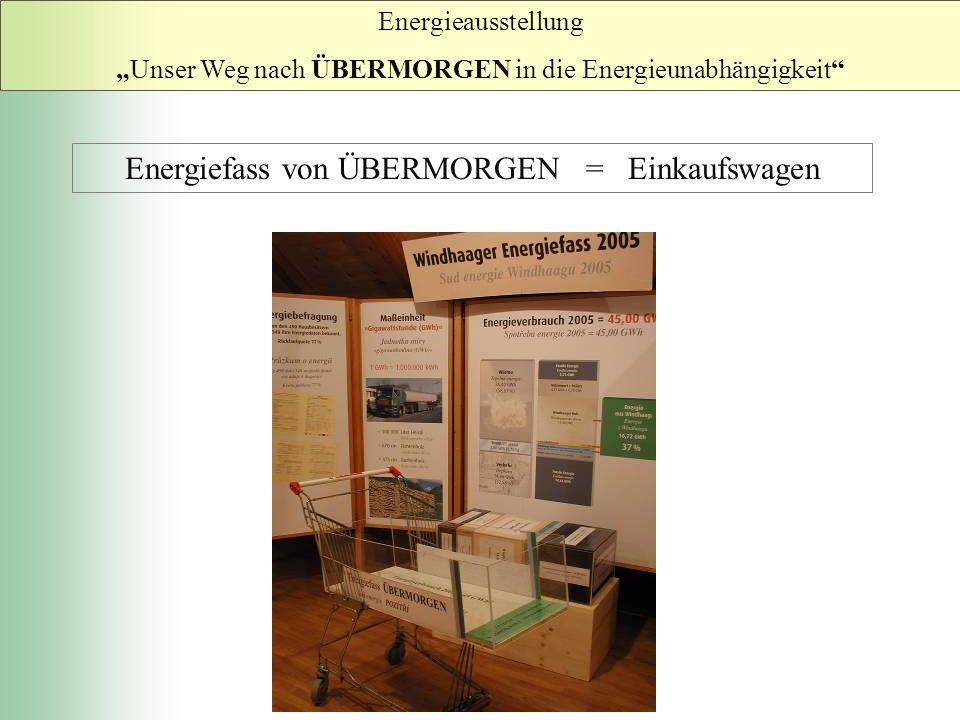 Energiefass von ÜBERMORGEN = Einkaufswagen