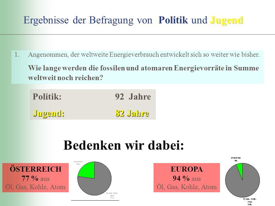 Bedenken wir dabei: Ergebnisse der Befragung von Politik und Jugend