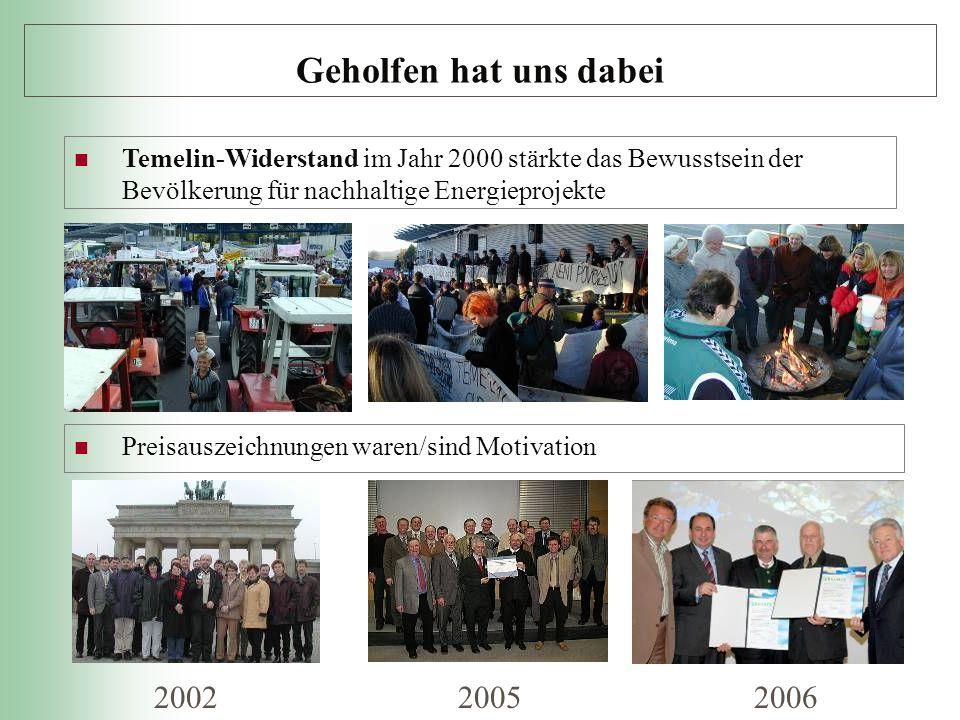 Geholfen hat uns dabei Temelin-Widerstand im Jahr 2000 stärkte das Bewusstsein der Bevölkerung für nachhaltige Energieprojekte.