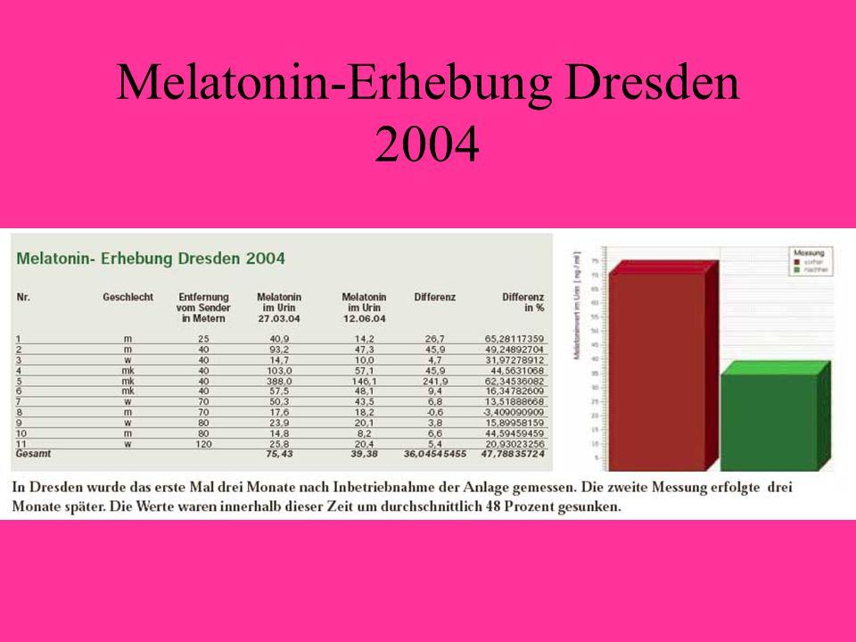 Melatonin-Erhebung Dresden 2004