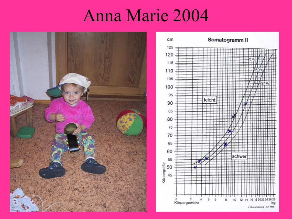 Anna Marie 2004