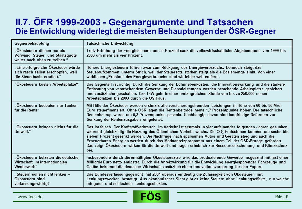April 17 II.7. ÖFR 1999-2003 - Gegenargumente und Tatsachen Die Entwicklung widerlegt die meisten Behauptungen der ÖSR-Gegner.