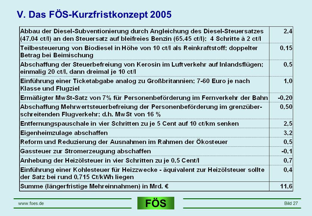 V. Das FÖS-Kurzfristkonzept 2005