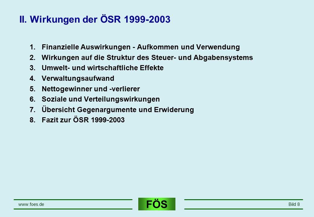 April 17 II. Wirkungen der ÖSR 1999-2003. Finanzielle Auswirkungen - Aufkommen und Verwendung.