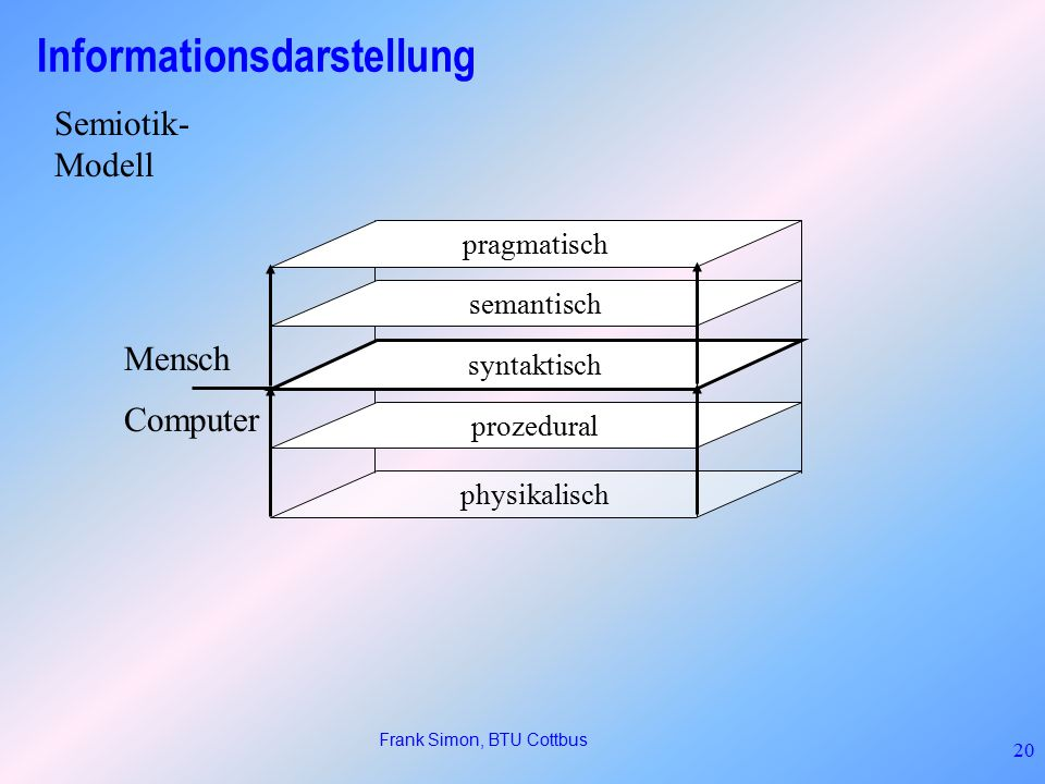 Informationsdarstellung