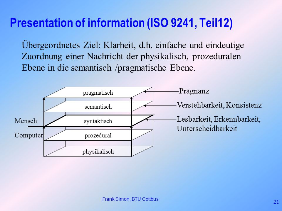 Presentation of information (ISO 9241, Teil12)
