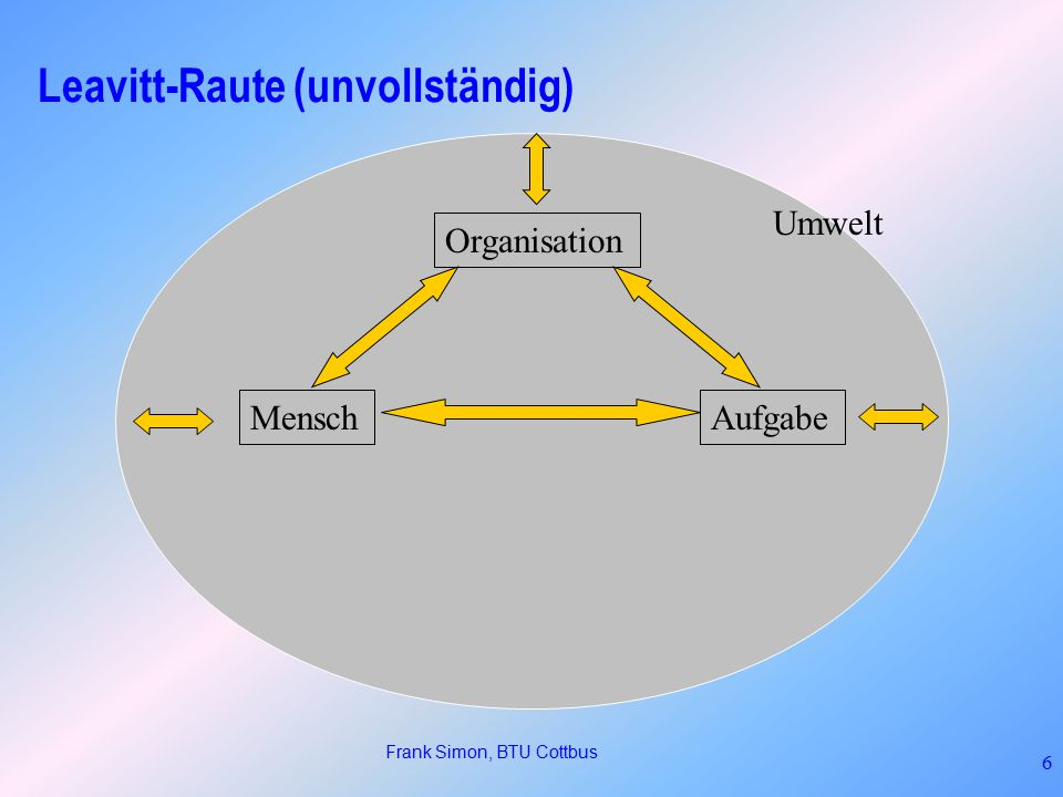 Leavitt-Raute (unvollständig)