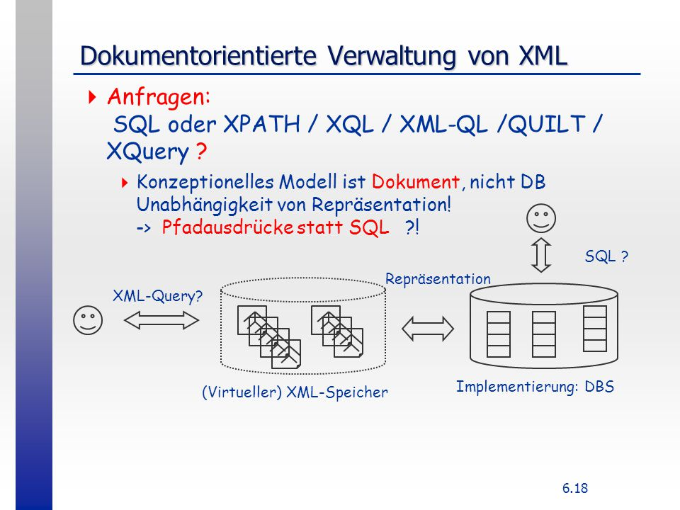 Dokumentorientierte Verwaltung von XML