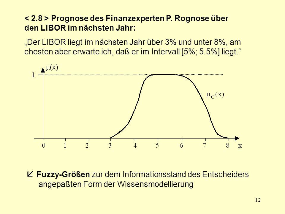 < 2. 8 > Prognose des Finanzexperten P