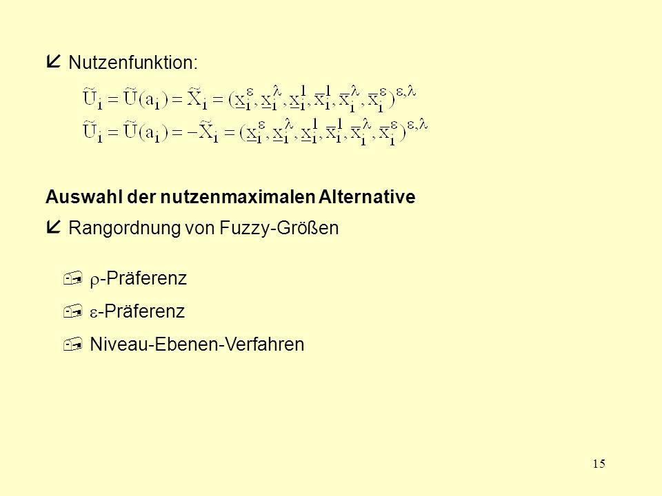  Rangordnung von Fuzzy-Größen