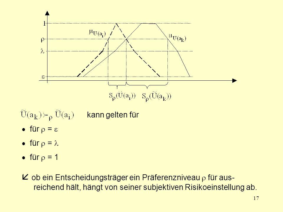 kann gelten für  für  =   für  =   für  = 1. Punkt 1: