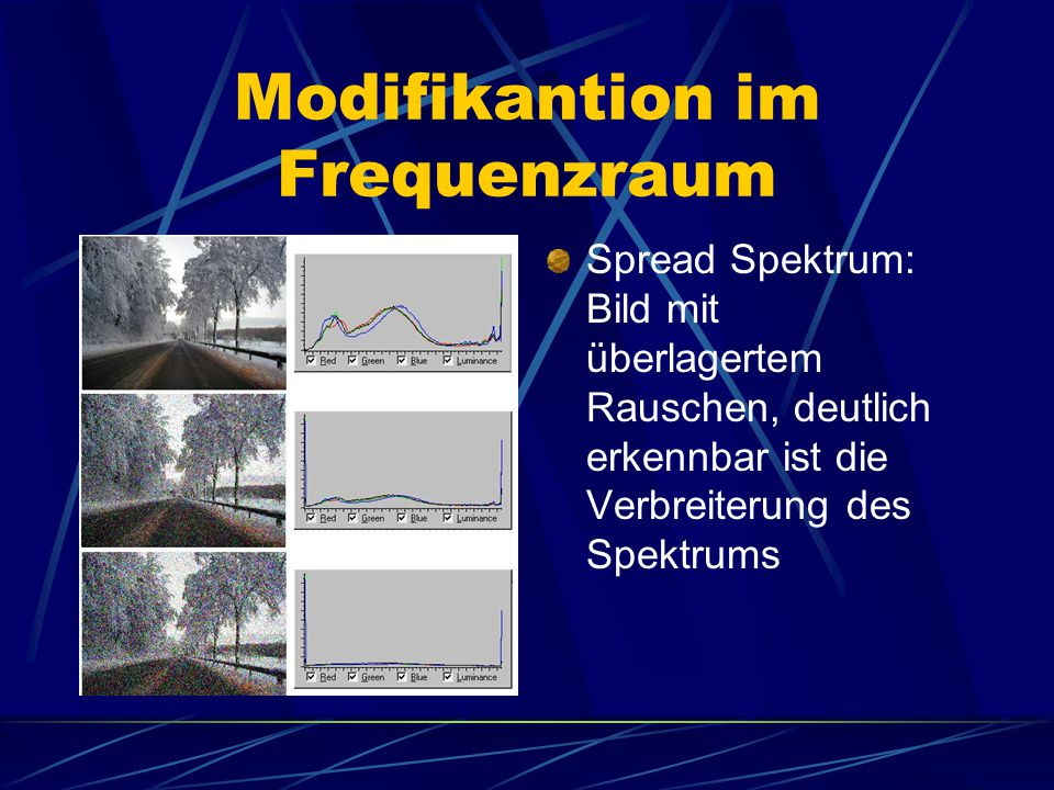 Modifikantion im Frequenzraum