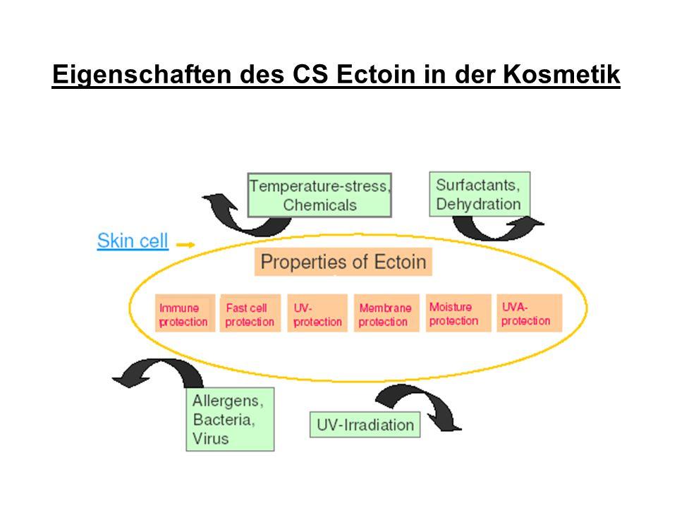 Eigenschaften des CS Ectoin in der Kosmetik