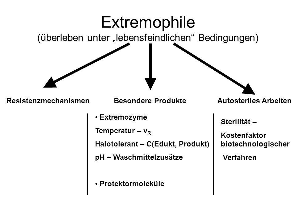 """Extremophile (überleben unter """"lebensfeindlichen Bedingungen)"""