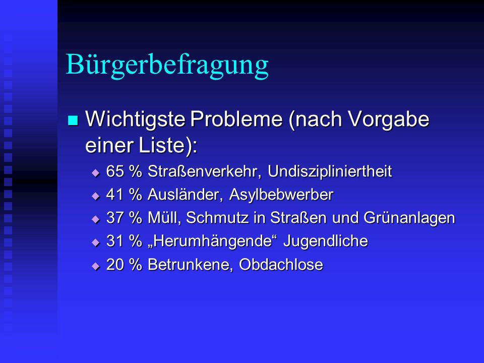 Bürgerbefragung Wichtigste Probleme (nach Vorgabe einer Liste):