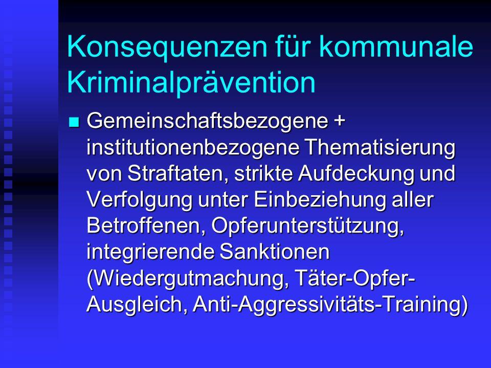 Konsequenzen für kommunale Kriminalprävention