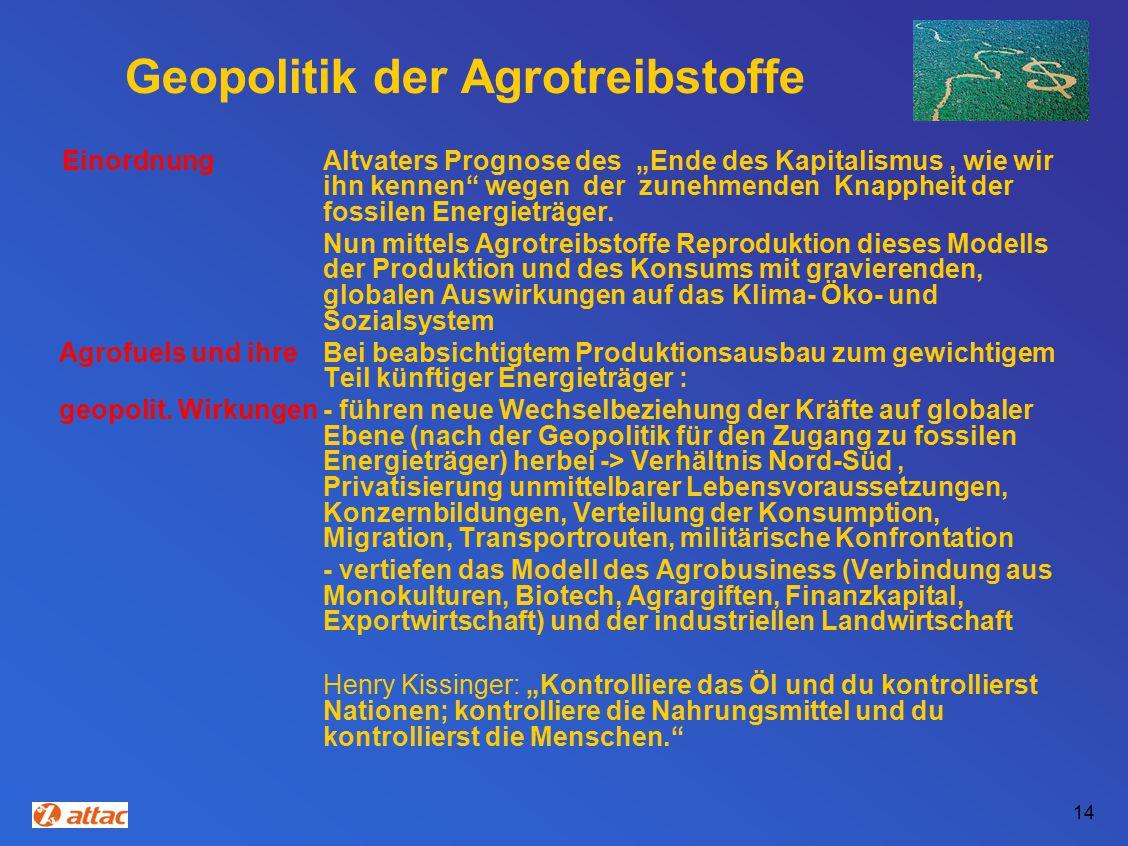 Geopolitik der Agrotreibstoffe