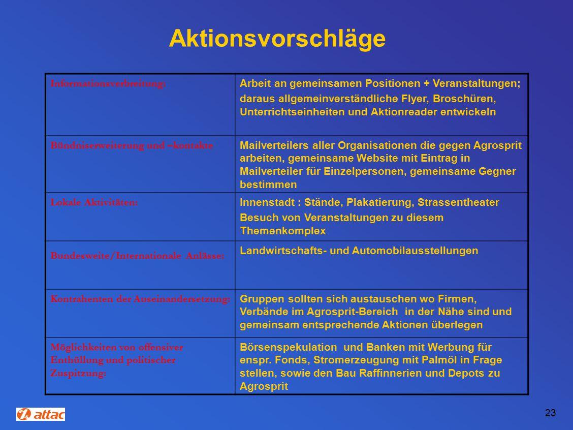 Aktionsvorschläge Informationsverbreitung: