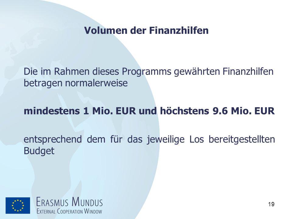 Volumen der Finanzhilfen
