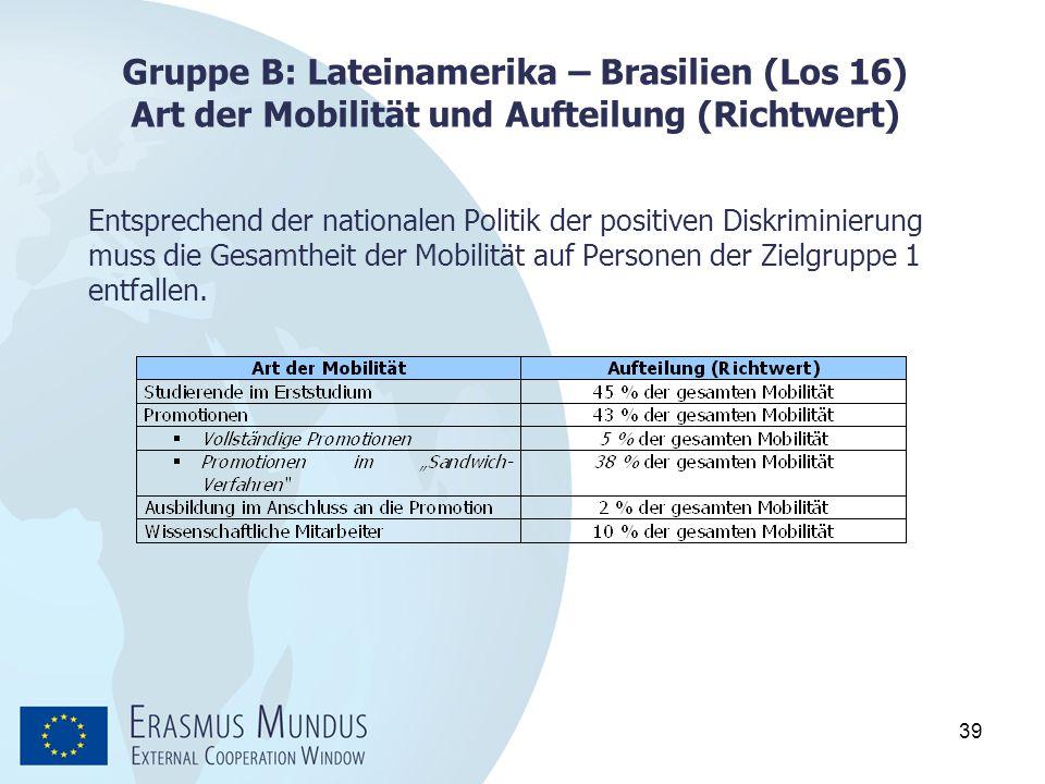 Gruppe B: Lateinamerika – Brasilien (Los 16) Art der Mobilität und Aufteilung (Richtwert)