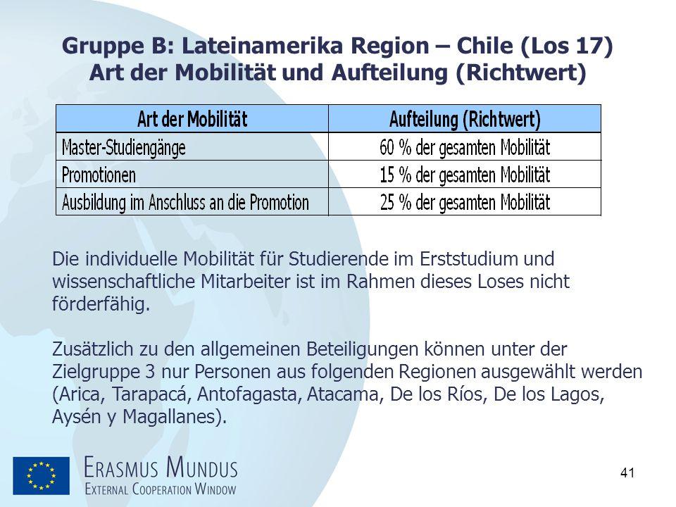 Gruppe B: Lateinamerika Region – Chile (Los 17) Art der Mobilität und Aufteilung (Richtwert)