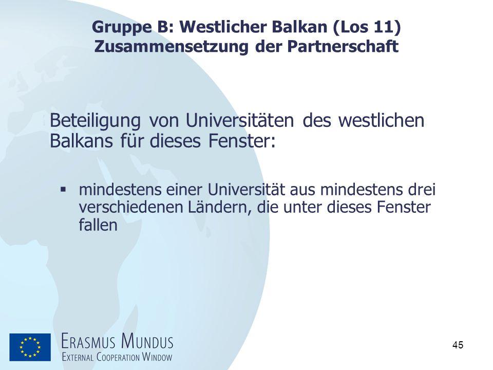 Gruppe B: Westlicher Balkan (Los 11) Zusammensetzung der Partnerschaft