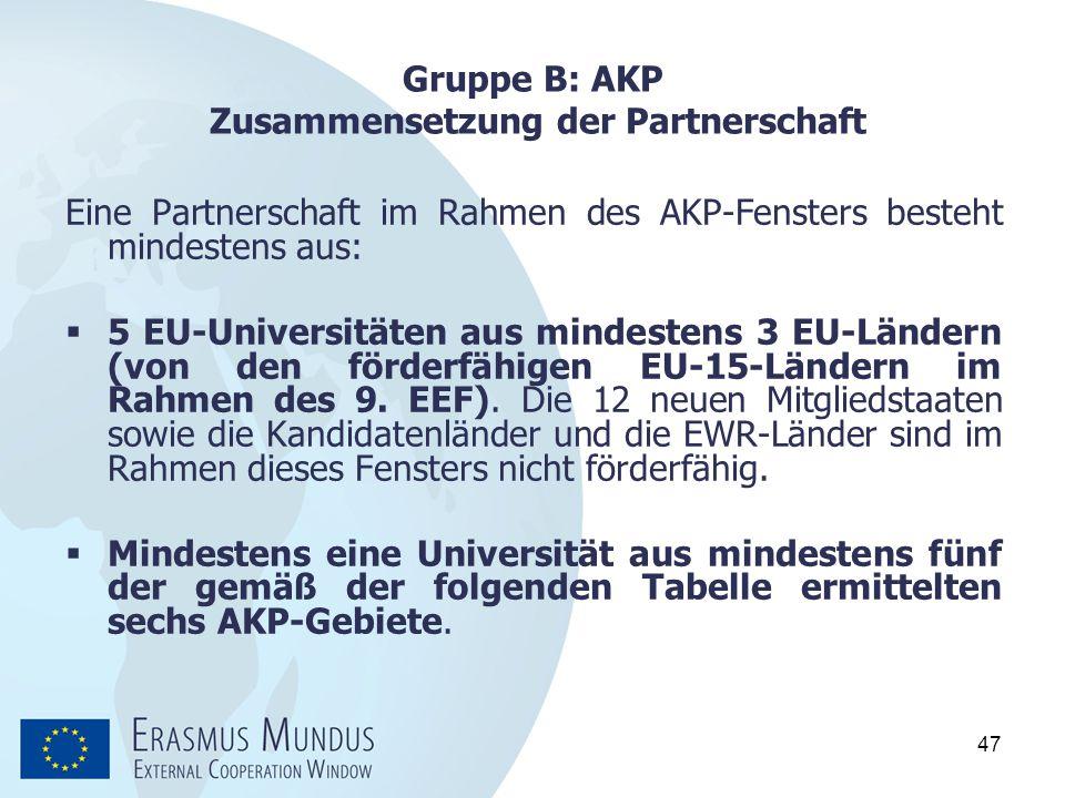 Gruppe B: AKP Zusammensetzung der Partnerschaft
