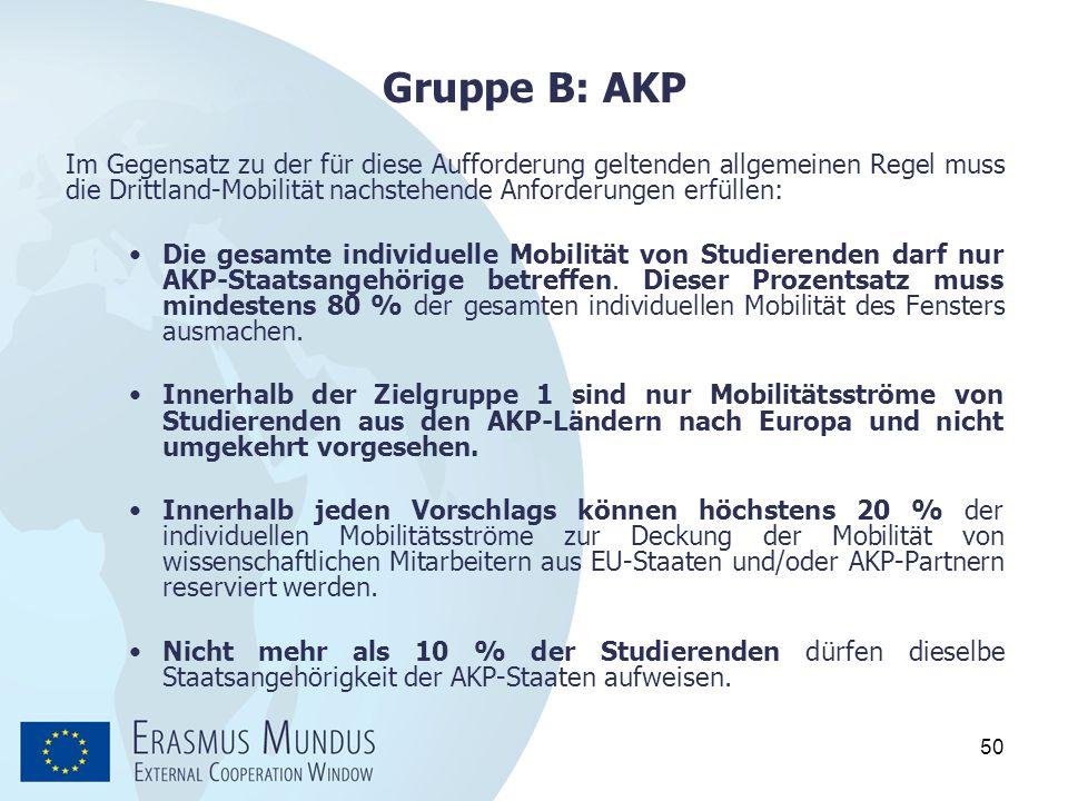Gruppe B: AKP