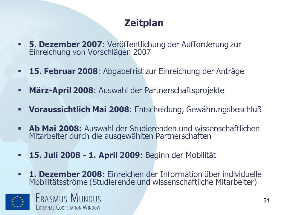 Zeitplan 5. Dezember 2007: Veröffentlichung der Aufforderung zur Einreichung von Vorschlägen 2007.