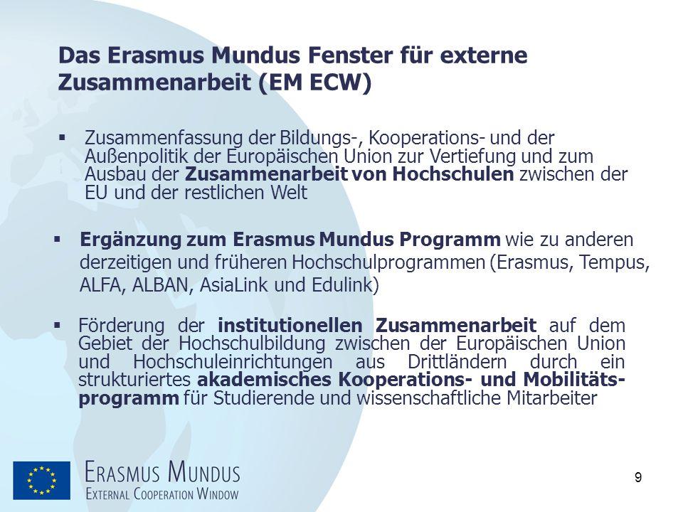 Das Erasmus Mundus Fenster für externe Zusammenarbeit (EM ECW)