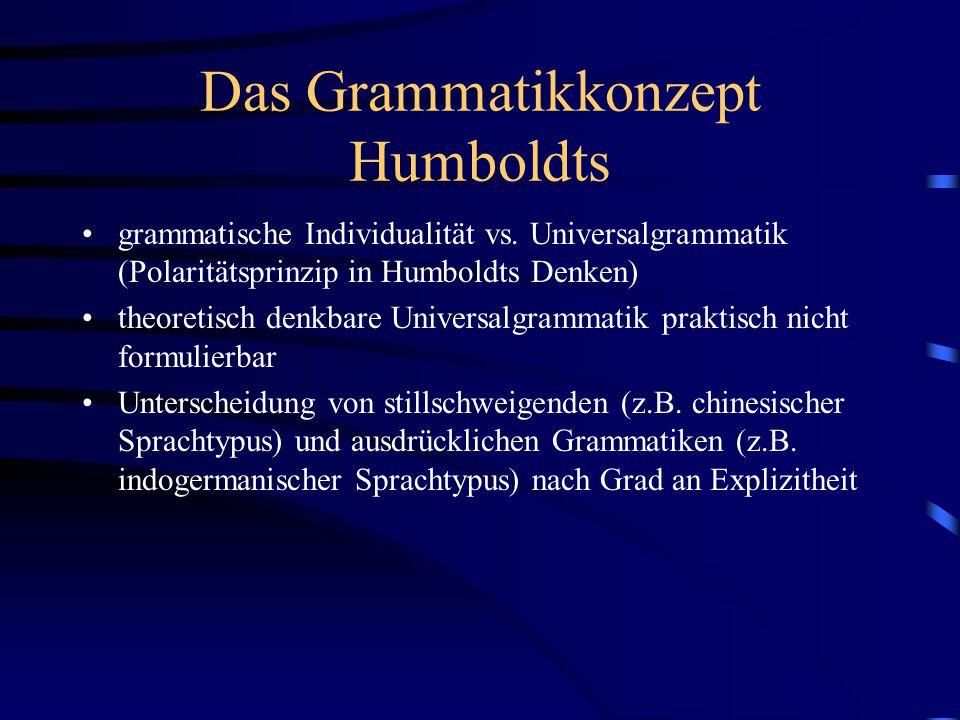 Das Grammatikkonzept Humboldts