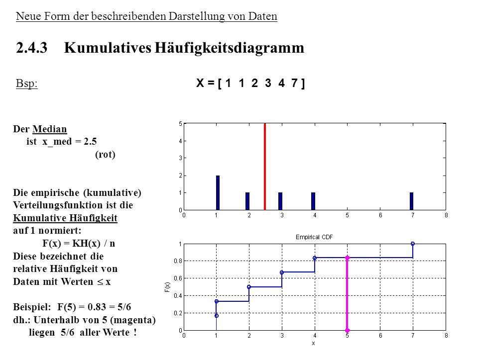 2.4.3 Kumulatives Häufigkeitsdiagramm
