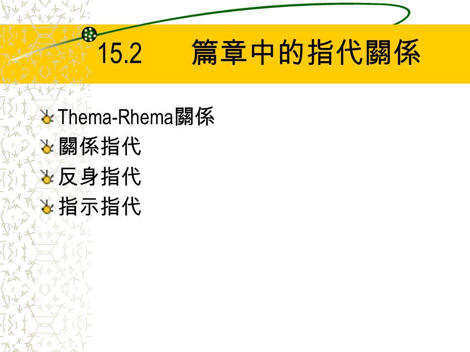 15.2 篇章中的指代關係 Thema-Rhema關係 關係指代 反身指代 指示指代