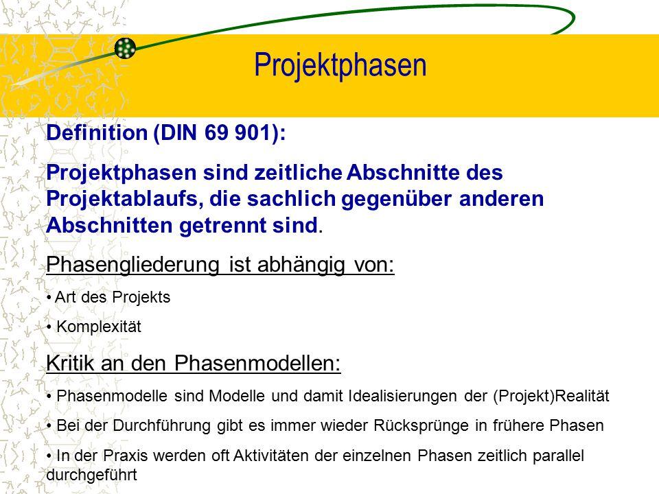 Projektphasen Definition (DIN 69 901):