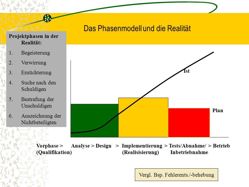 Das Phasenmodell und die Realität