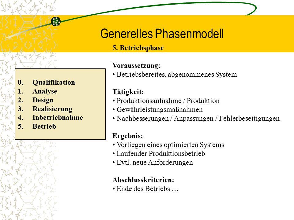 Generelles Phasenmodell