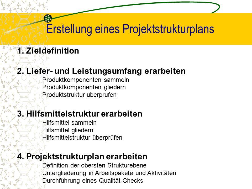 Erstellung eines Projektstrukturplans