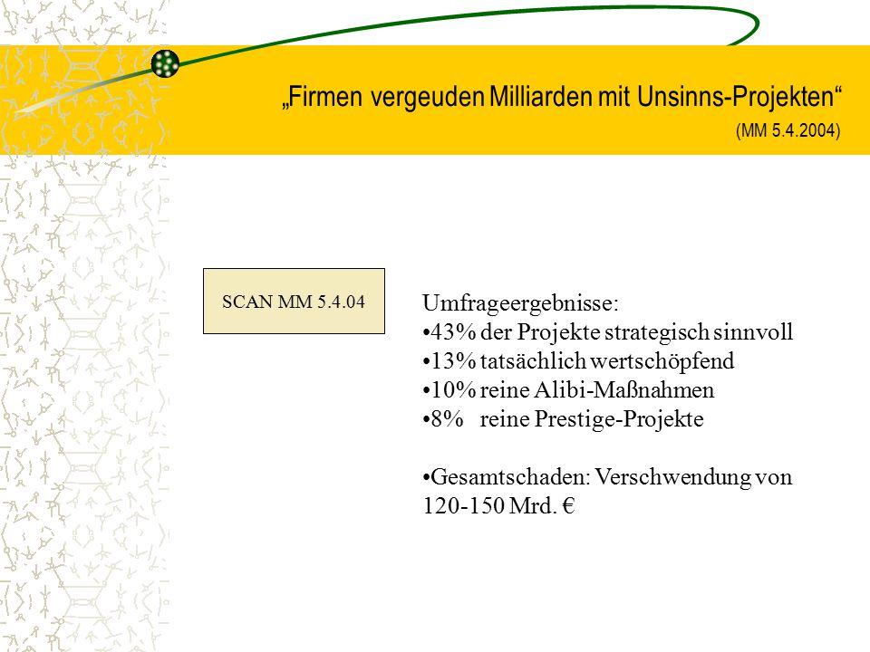 """""""Firmen vergeuden Milliarden mit Unsinns-Projekten (MM 5.4.2004)"""