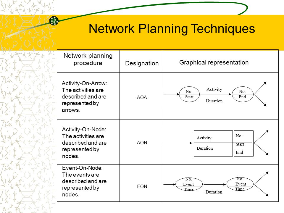 Network Planning Techniques