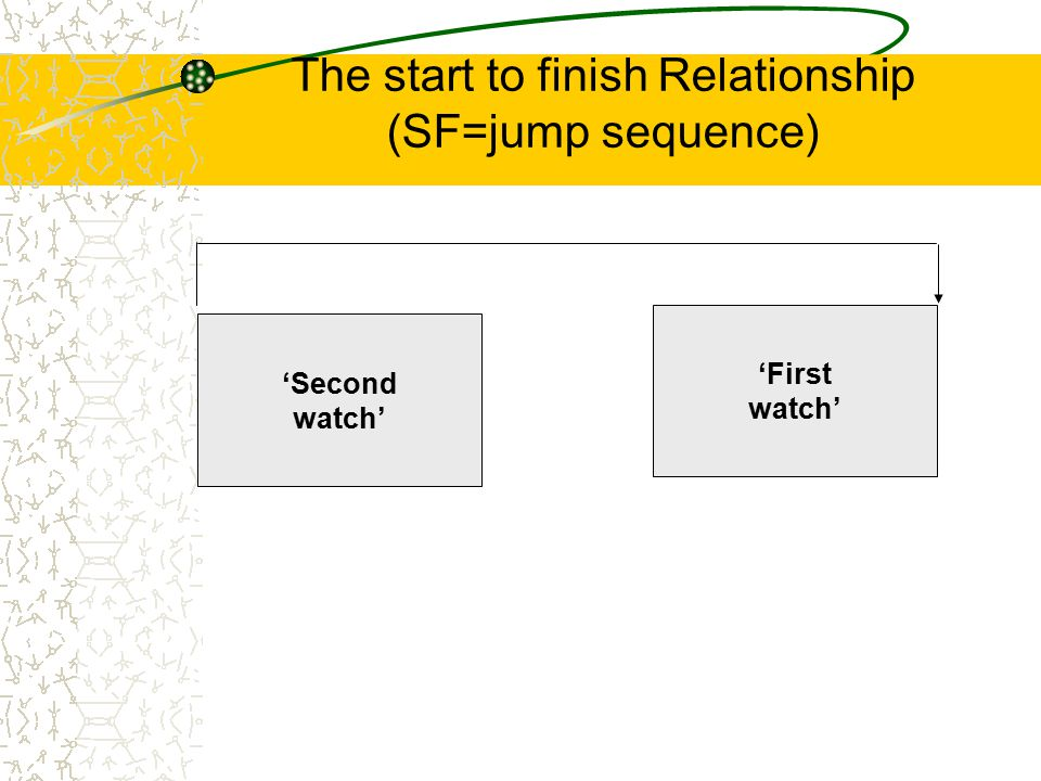 The start to finish Relationship (SF=jump sequence)