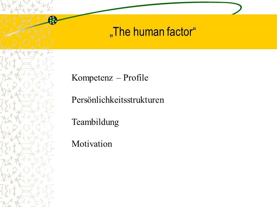 """""""The human factor Kompetenz – Profile Persönlichkeitsstrukturen"""