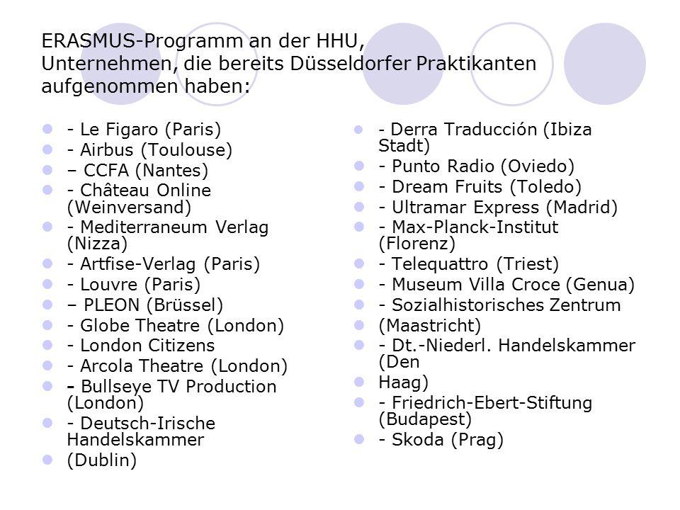 ERASMUS-Programm an der HHU, Unternehmen, die bereits Düsseldorfer Praktikanten aufgenommen haben: