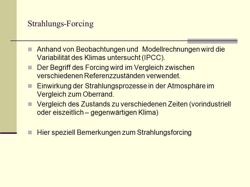 Strahlungs-Forcing Anhand von Beobachtungen und Modellrechnungen wird die Variabilität des Klimas untersucht (IPCC).