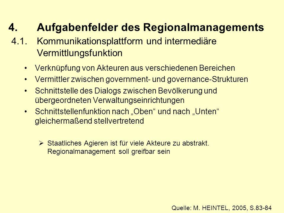 4. Aufgabenfelder des Regionalmanagements 4. 1