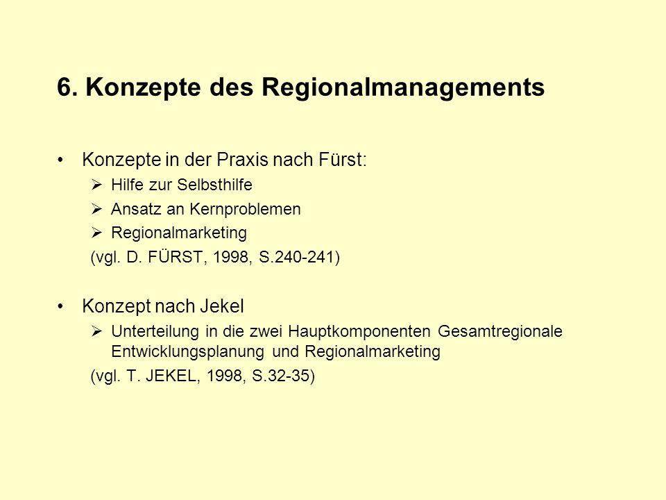 6. Konzepte des Regionalmanagements