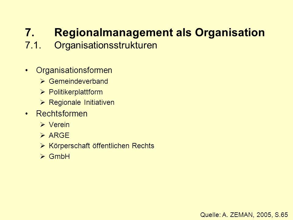 7. Regionalmanagement als Organisation 7.1. Organisationsstrukturen