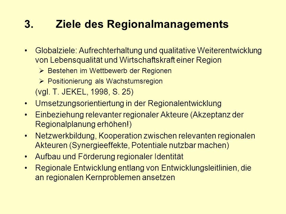 3. Ziele des Regionalmanagements