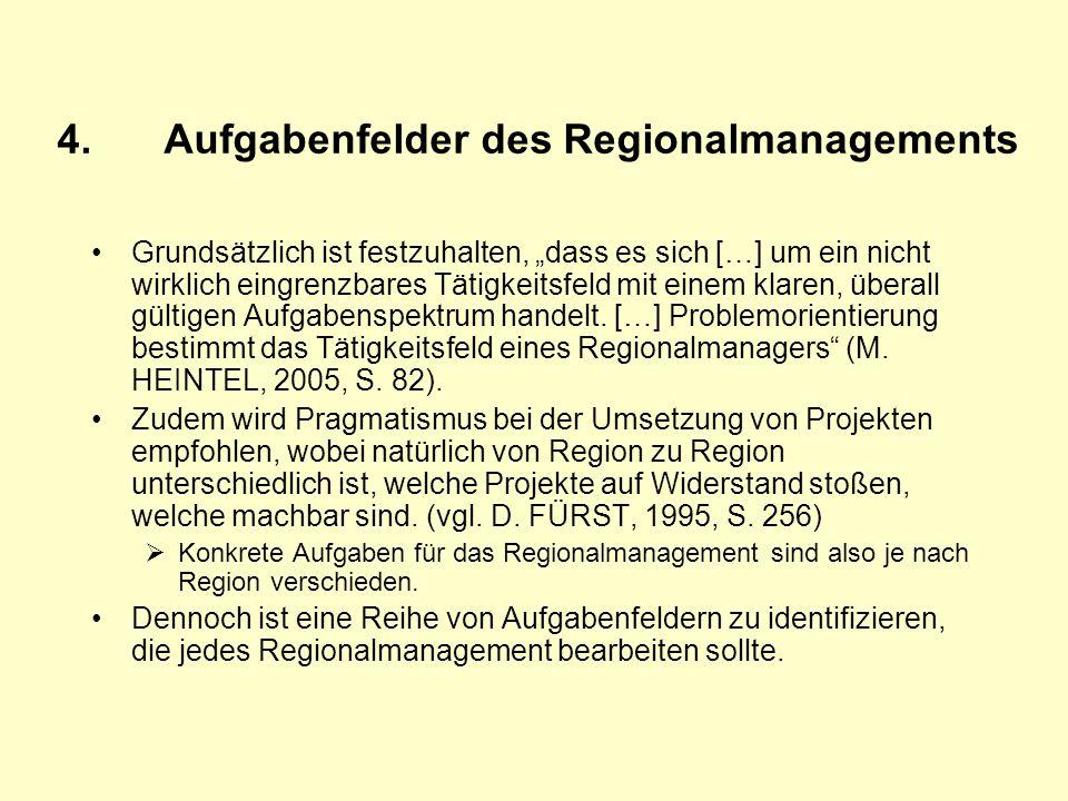 4. Aufgabenfelder des Regionalmanagements