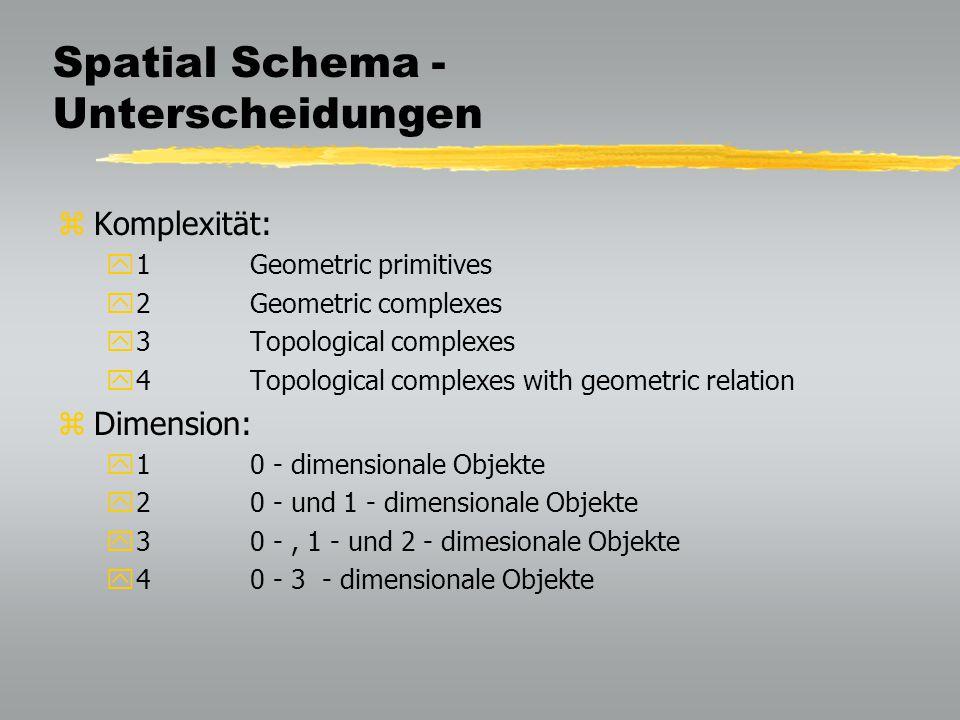 Spatial Schema - Unterscheidungen
